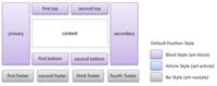 NeverWinter HTML Template